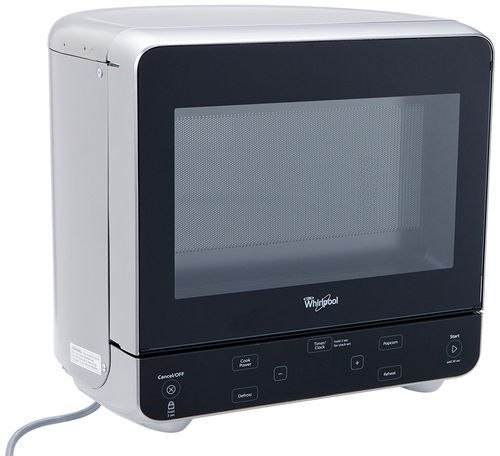 Types Of Microwave Ovens For Your Car
